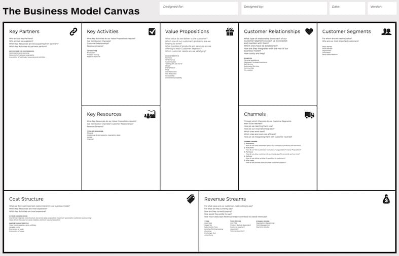 Business Model Canvas: nine business model building blocks, Osterwalder, Pigneur & al. 2010